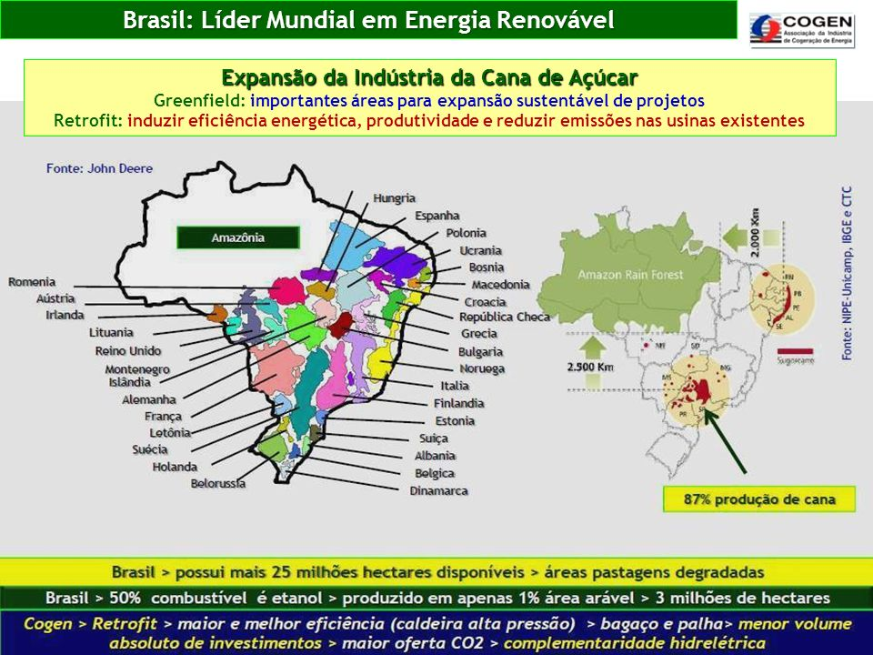 Brasil: Líder Mundial em Energia Renovável