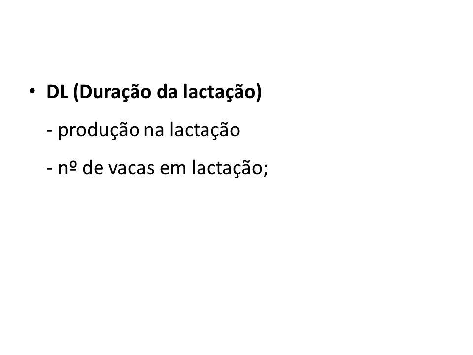 DL (Duração da lactação)