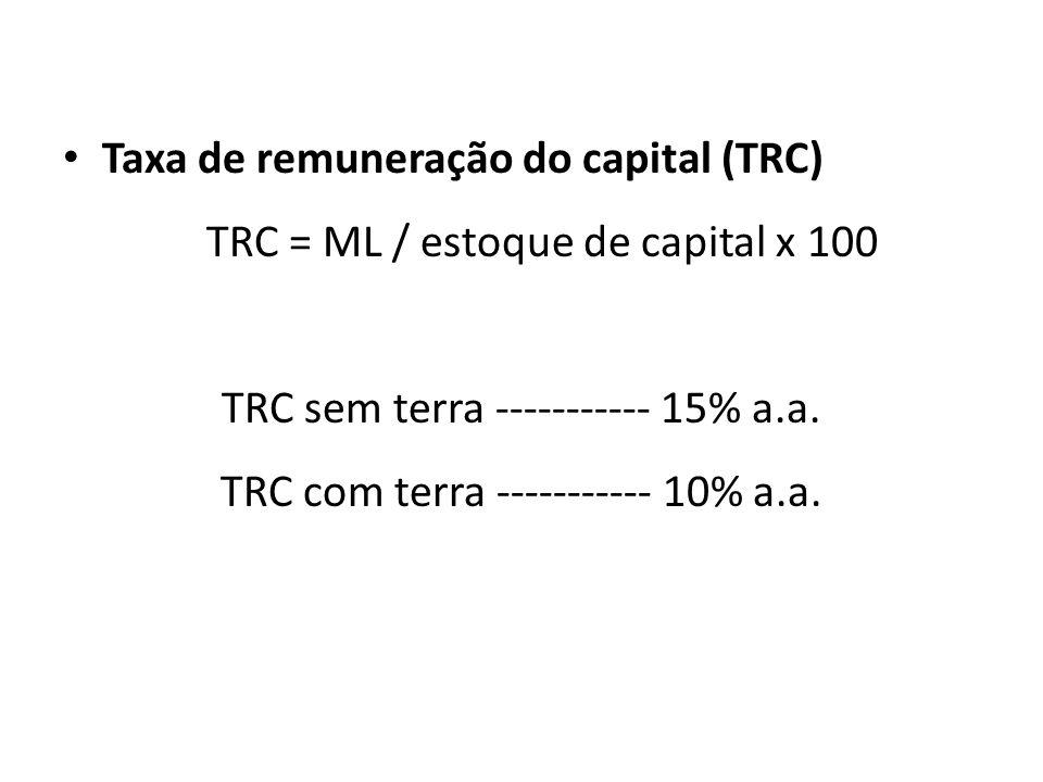 Taxa de remuneração do capital (TRC)