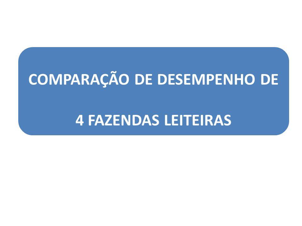 COMPARAÇÃO DE DESEMPENHO DE 4 FAZENDAS LEITEIRAS