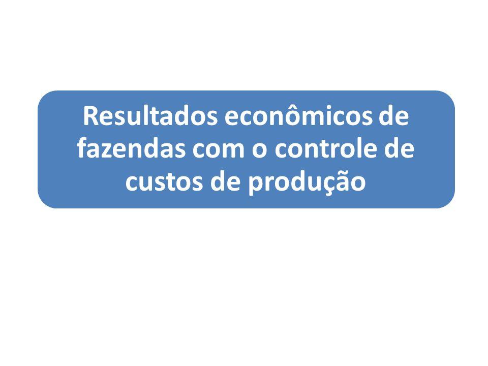 Resultados econômicos de fazendas com o controle de custos de produção