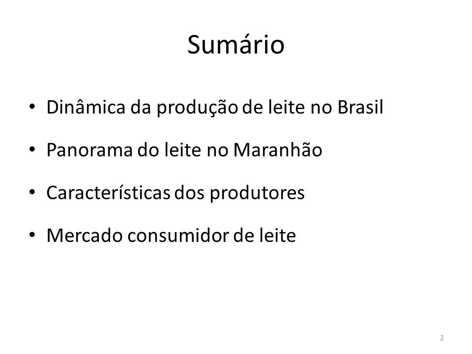 Sumário Dinâmica da produção de leite no Brasil