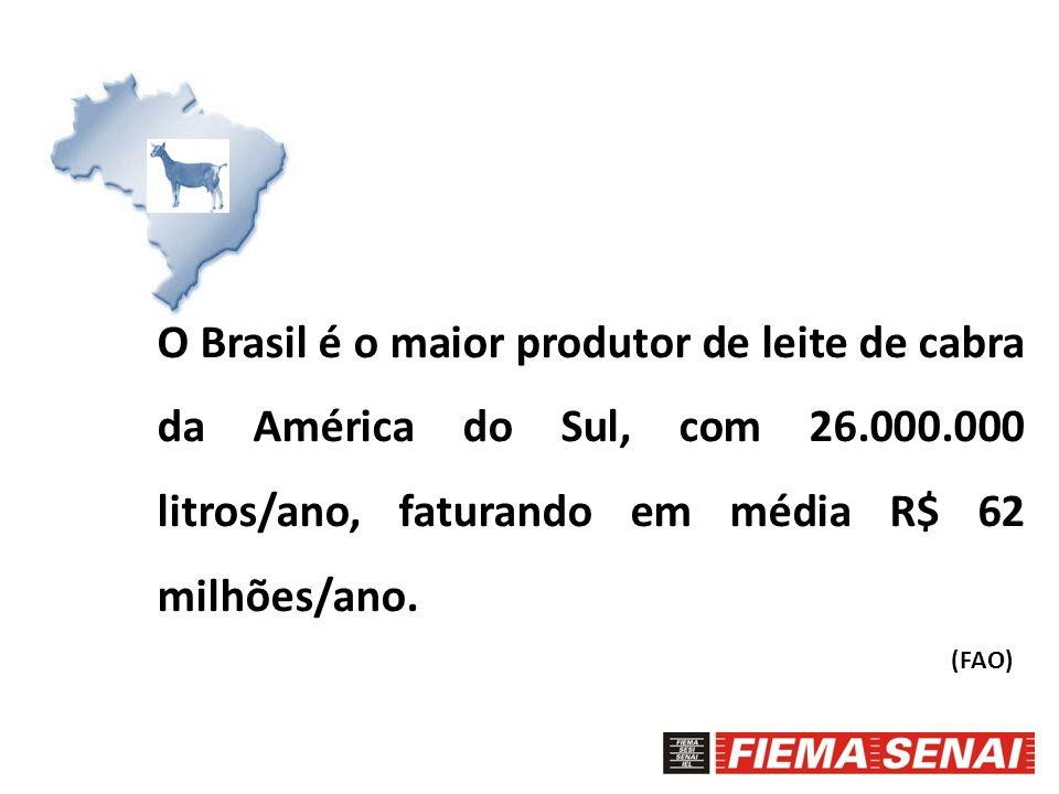 O Brasil é o maior produtor de leite de cabra da América do Sul, com 26.000.000 litros/ano, faturando em média R$ 62 milhões/ano.