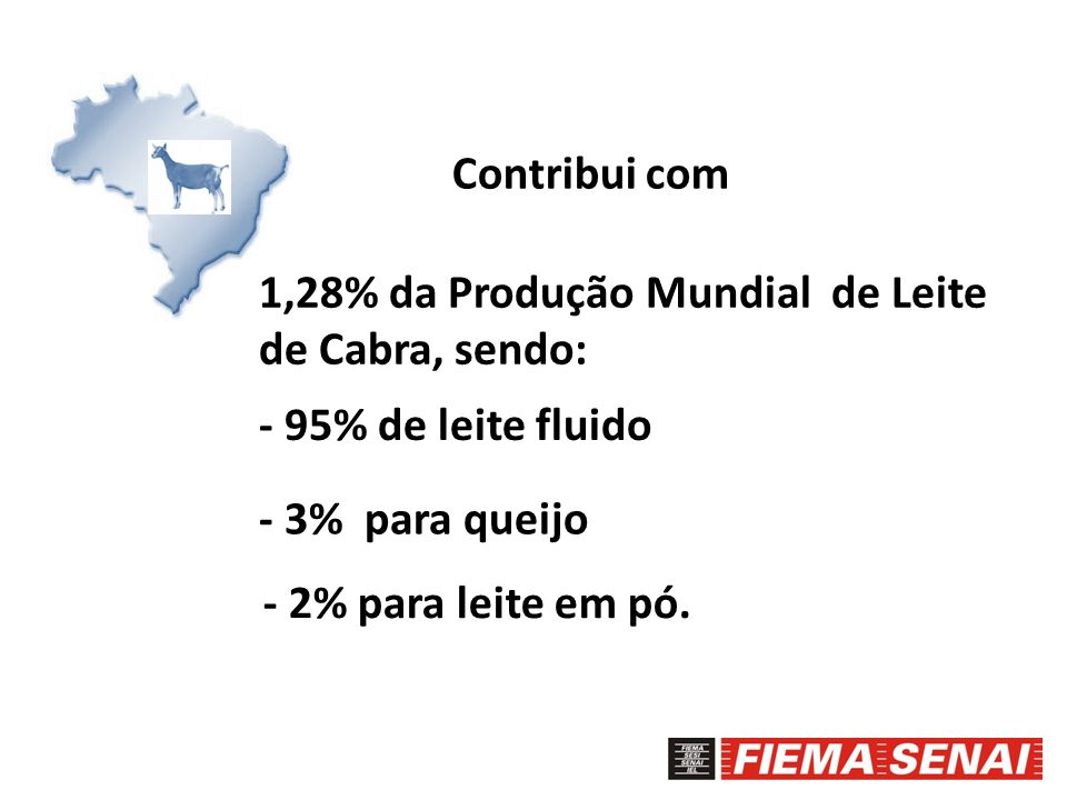 Contribui com1,28% da Produção Mundial de Leite de Cabra, sendo: - 95% de leite fluido. - 3% para queijo.