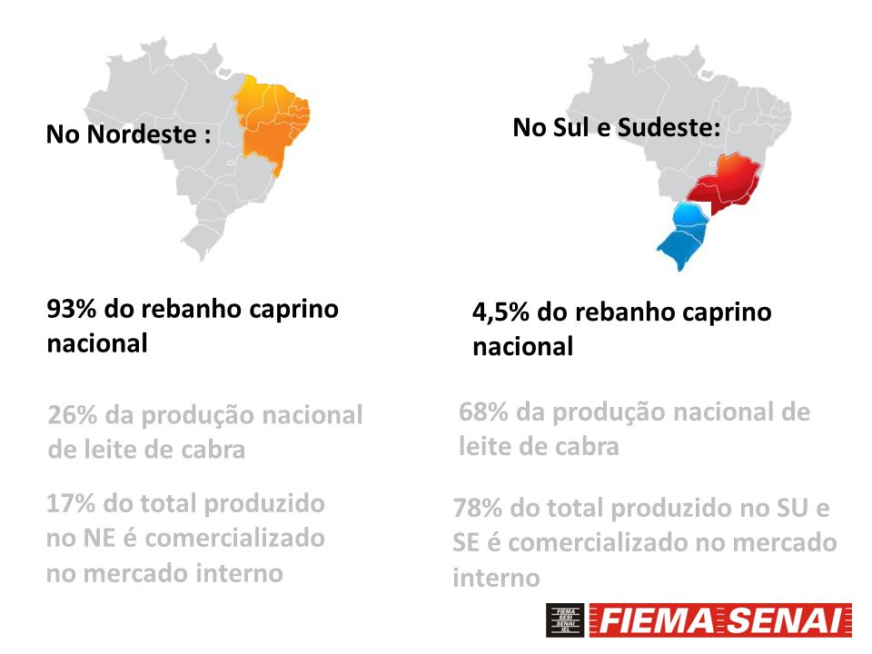 No Sul e Sudeste: No Nordeste : 93% do rebanho caprino nacional. 4,5% do rebanho caprino nacional.