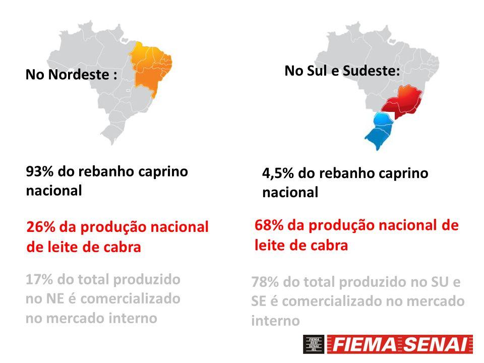 26% da produção nacional de leite de cabra