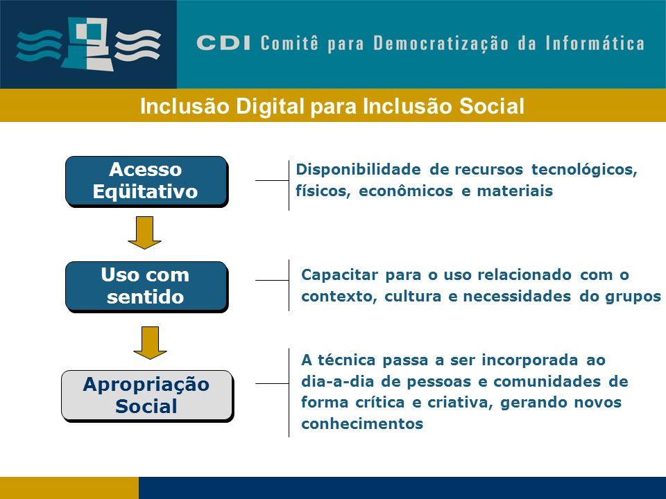 Inclusão Digital para Inclusão Social