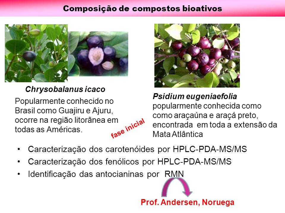 Composição de compostos bioativos