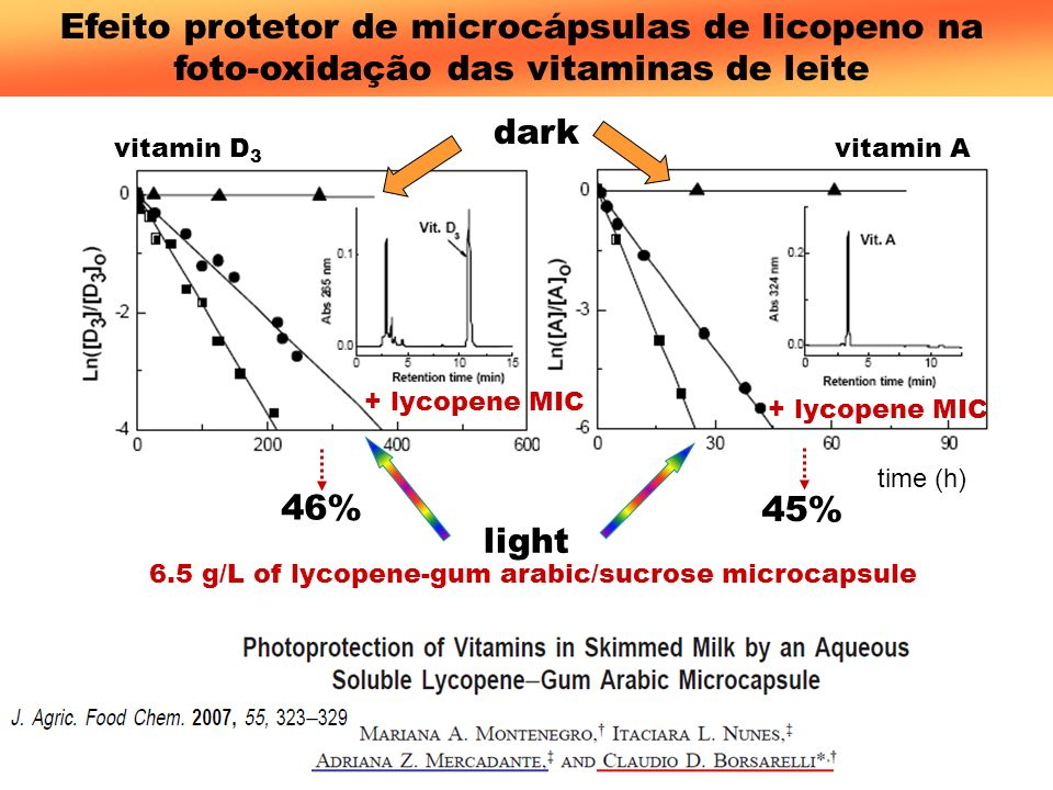 6.5 g/L of lycopene-gum arabic/sucrose microcapsule