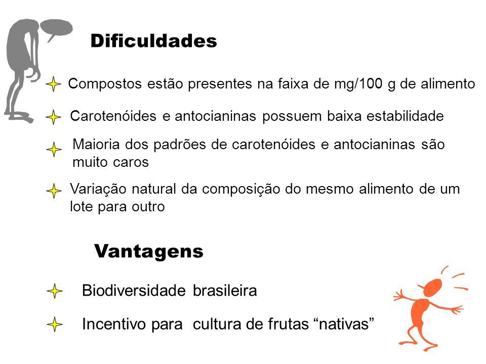 Dificuldades Vantagens Biodiversidade brasileira