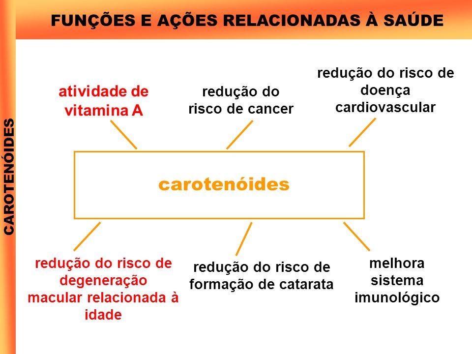 carotenóides FUNÇÕES E AÇÕES RELACIONADAS À SAÚDE
