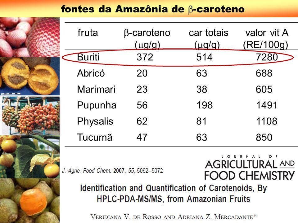 fontes da Amazônia de -caroteno