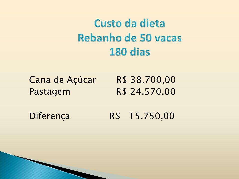 Custo da dieta Rebanho de 50 vacas 180 dias