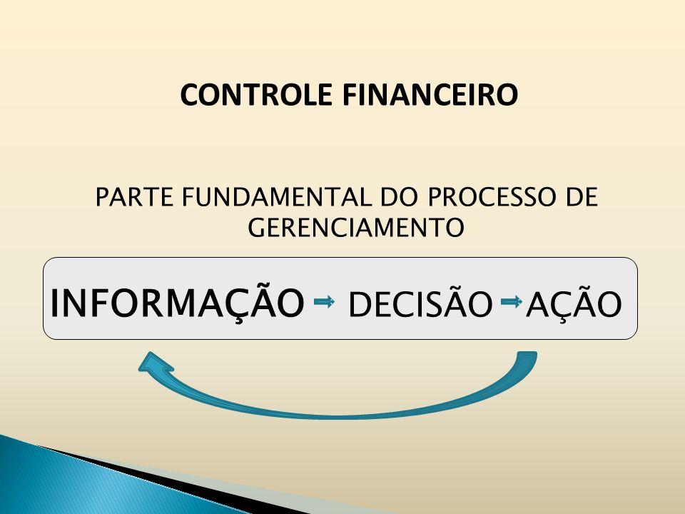 PARTE FUNDAMENTAL DO PROCESSO DE GERENCIAMENTO
