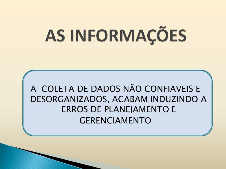 AS INFORMAÇÕES A COLETA DE DADOS NÃO CONFIAVEIS E DESORGANIZADOS, ACABAM INDUZINDO A ERROS DE PLANEJAMENTO E.