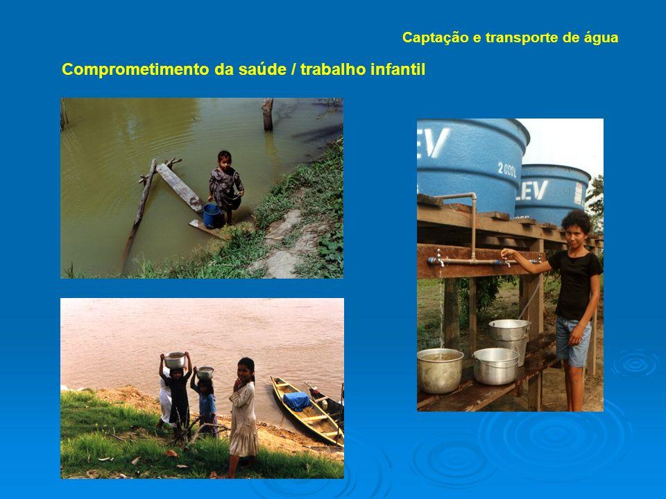 Comprometimento da saúde / trabalho infantil