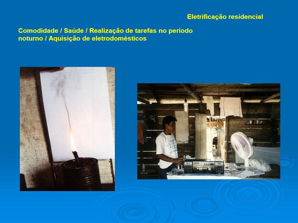 Eletrificação residencial
