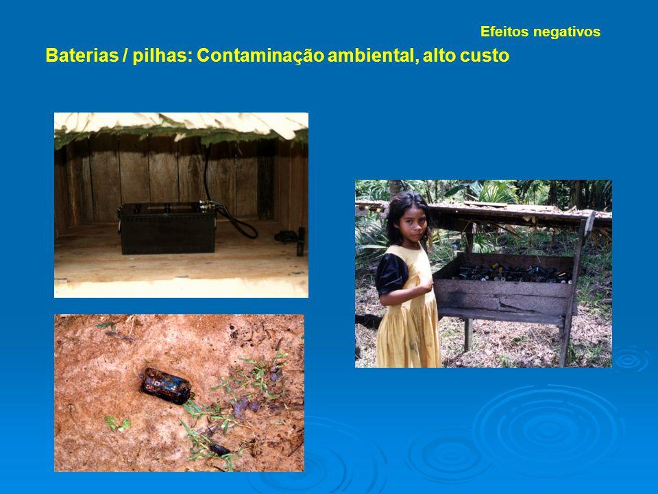 Baterias / pilhas: Contaminação ambiental, alto custo