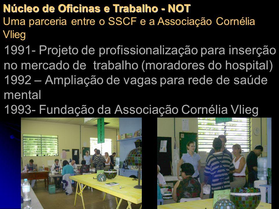 Núcleo de Oficinas e Trabalho - NOT Uma parceria entre o SSCF e a Associação Cornélia Vlieg