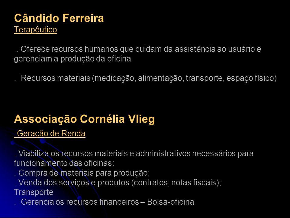 Cândido Ferreira Terapêutico