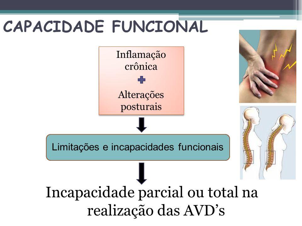 Incapacidade parcial ou total na realização das AVD's