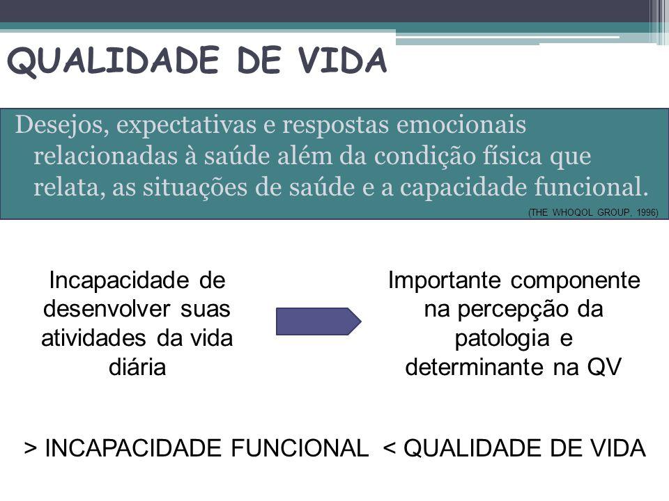 QUALIDADE DE VIDA