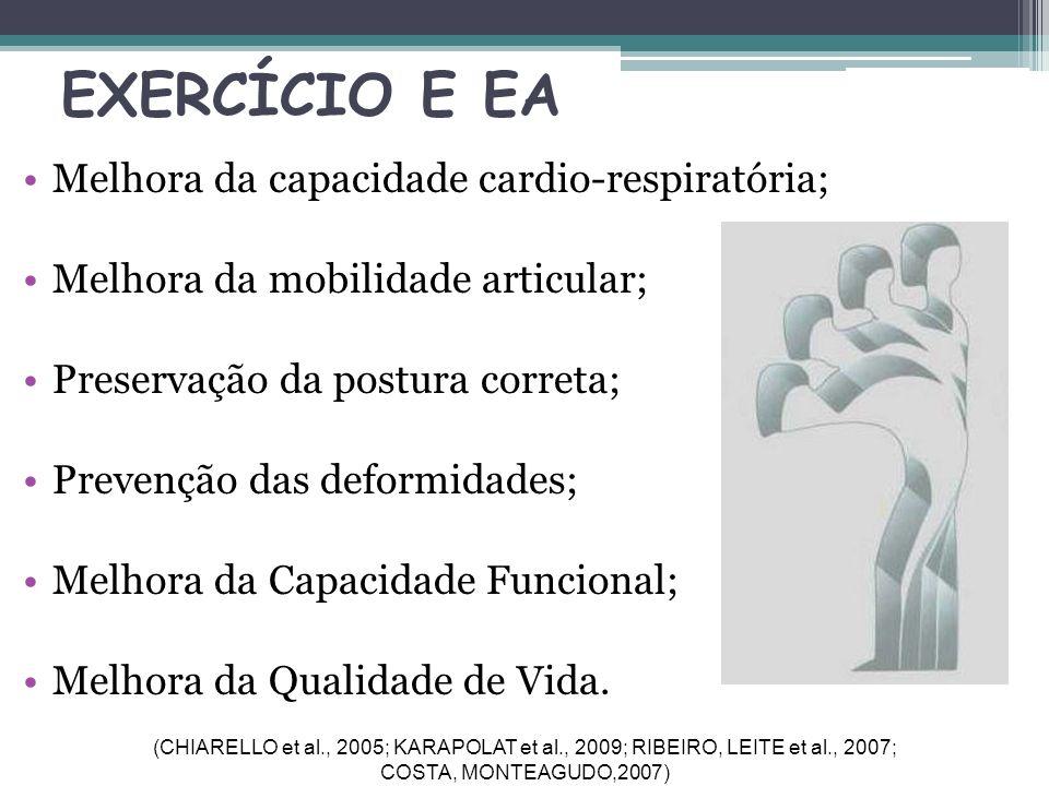 EXERCÍCIO E EA Melhora da capacidade cardio-respiratória;
