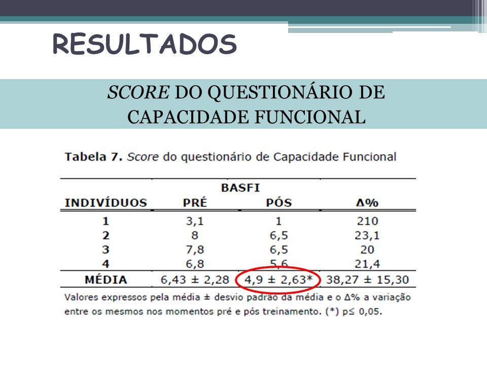 SCORE DO QUESTIONÁRIO DE CAPACIDADE FUNCIONAL