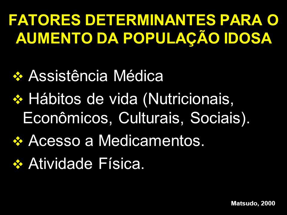 FATORES DETERMINANTES PARA O AUMENTO DA POPULAÇÃO IDOSA