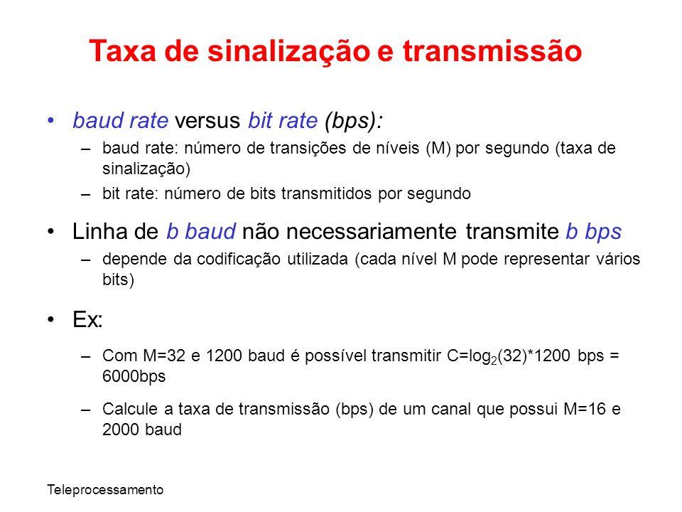 Taxa de sinalização e transmissão