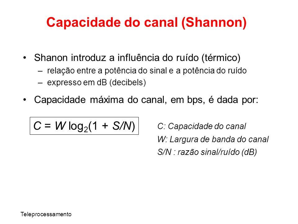 Capacidade do canal (Shannon)