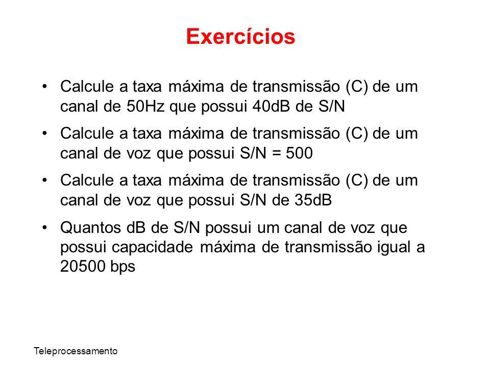 Exercícios Calcule a taxa máxima de transmissão (C) de um canal de 50Hz que possui 40dB de S/N.