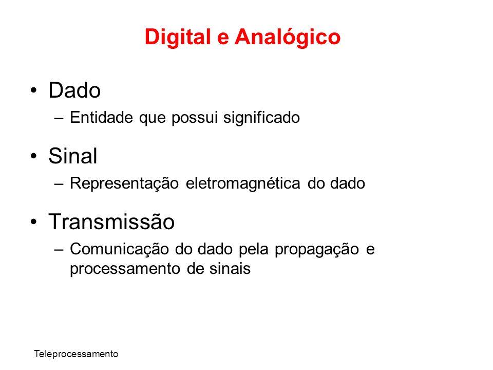 Digital e Analógico Dado Sinal Transmissão