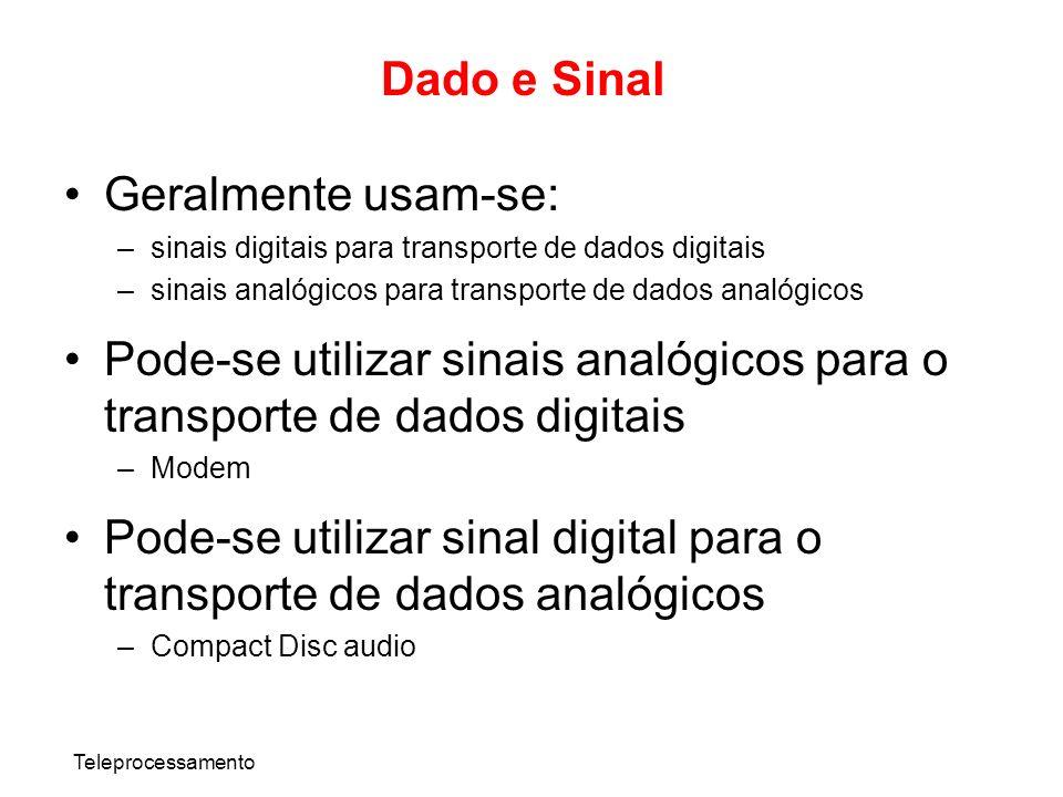 Pode-se utilizar sinais analógicos para o transporte de dados digitais
