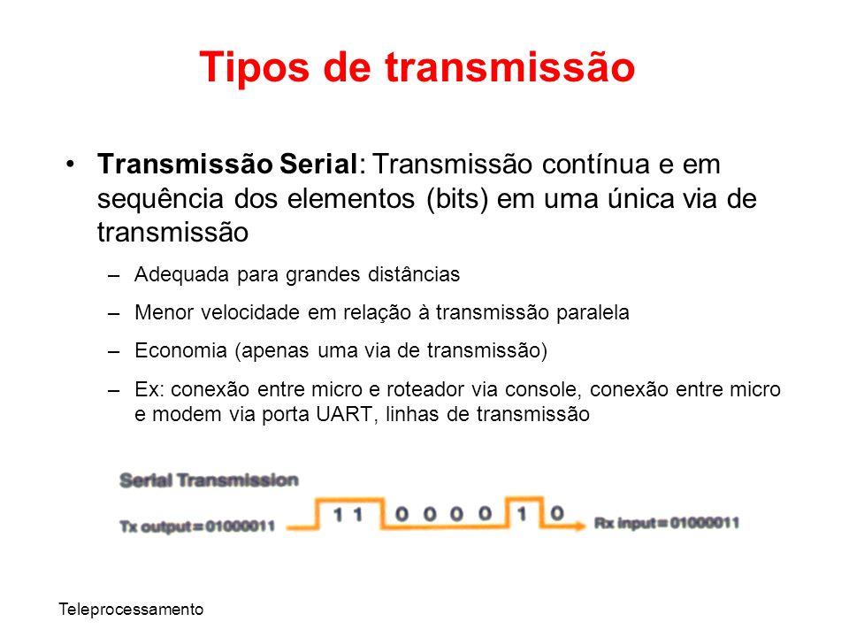 Tipos de transmissão Transmissão Serial: Transmissão contínua e em sequência dos elementos (bits) em uma única via de transmissão.