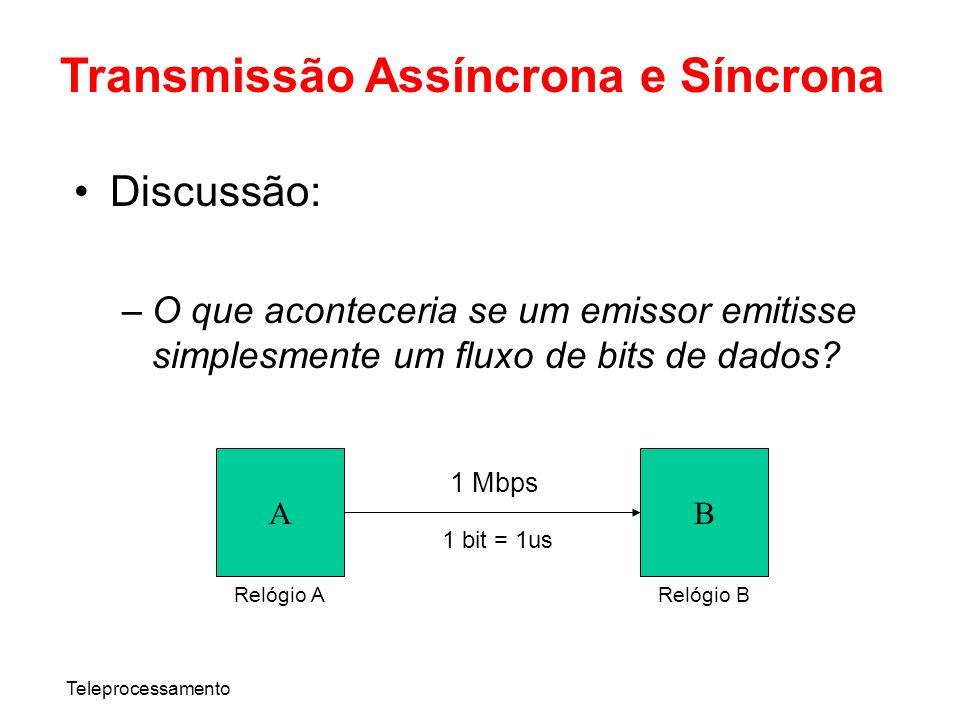 Transmissão Assíncrona e Síncrona
