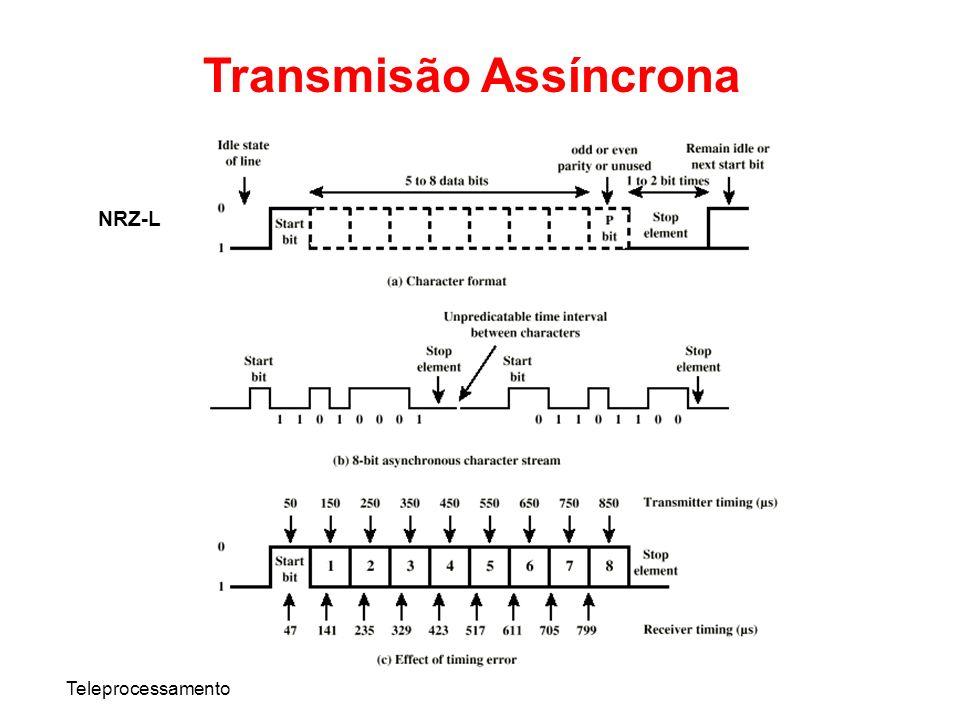 Transmisão Assíncrona