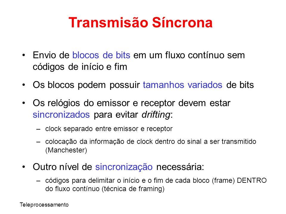 Transmisão Síncrona Envio de blocos de bits em um fluxo contínuo sem códigos de início e fim. Os blocos podem possuir tamanhos variados de bits.