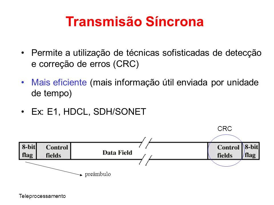 Transmisão SíncronaPermite a utilização de técnicas sofisticadas de detecção e correção de erros (CRC)
