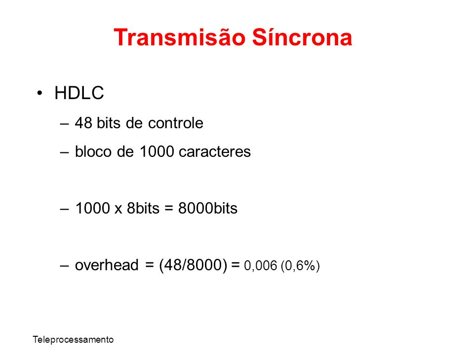 Transmisão Síncrona HDLC 48 bits de controle bloco de 1000 caracteres