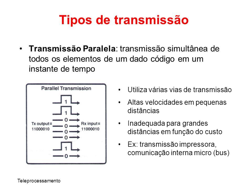 Tipos de transmissão Transmissão Paralela: transmissão simultânea de todos os elementos de um dado código em um instante de tempo.