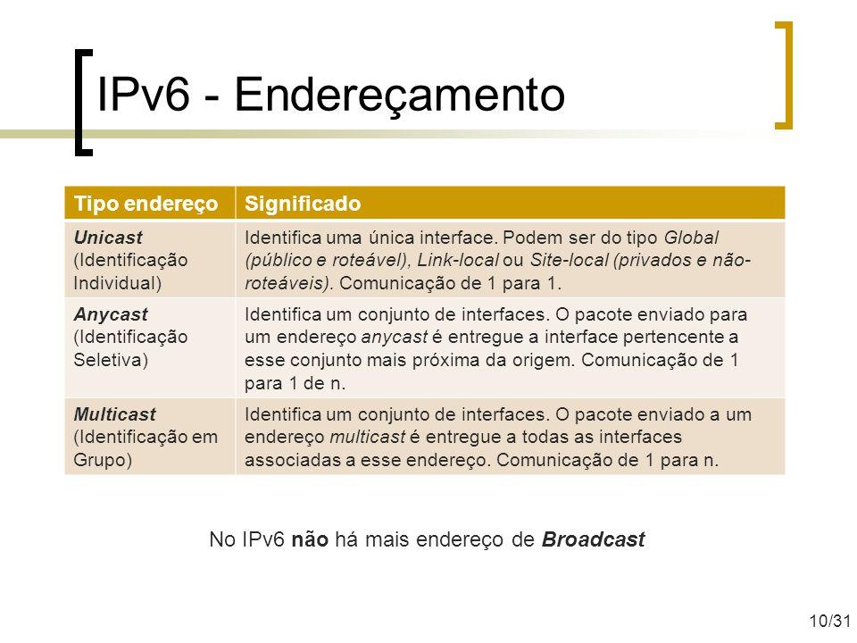 IPv6 - Endereçamento Tipo endereço Significado