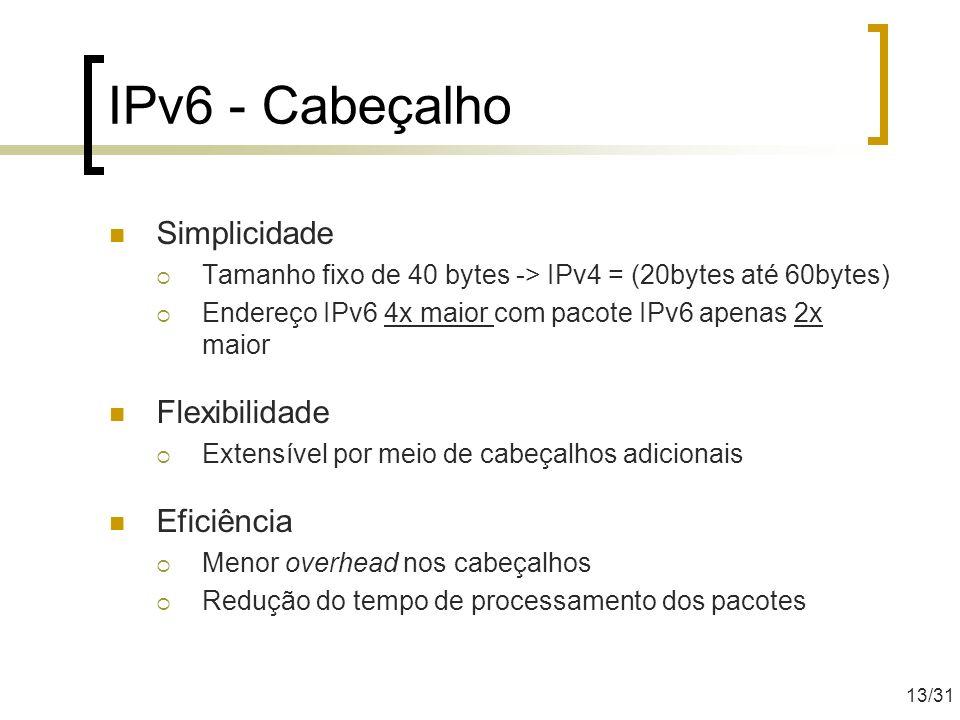 IPv6 - Cabeçalho Simplicidade Flexibilidade Eficiência
