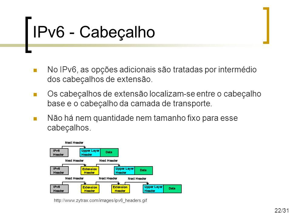 IPv6 - CabeçalhoNo IPv6, as opções adicionais são tratadas por intermédio dos cabeçalhos de extensão.