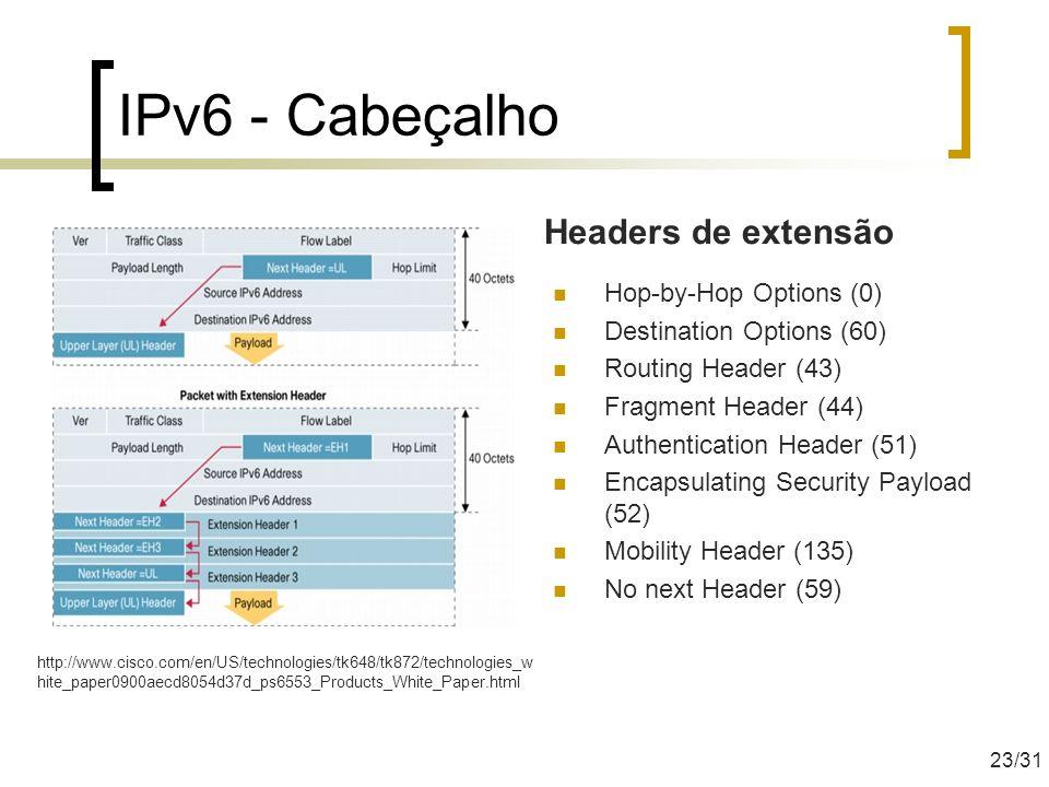 IPv6 - Cabeçalho Headers de extensão Hop-by-Hop Options (0)
