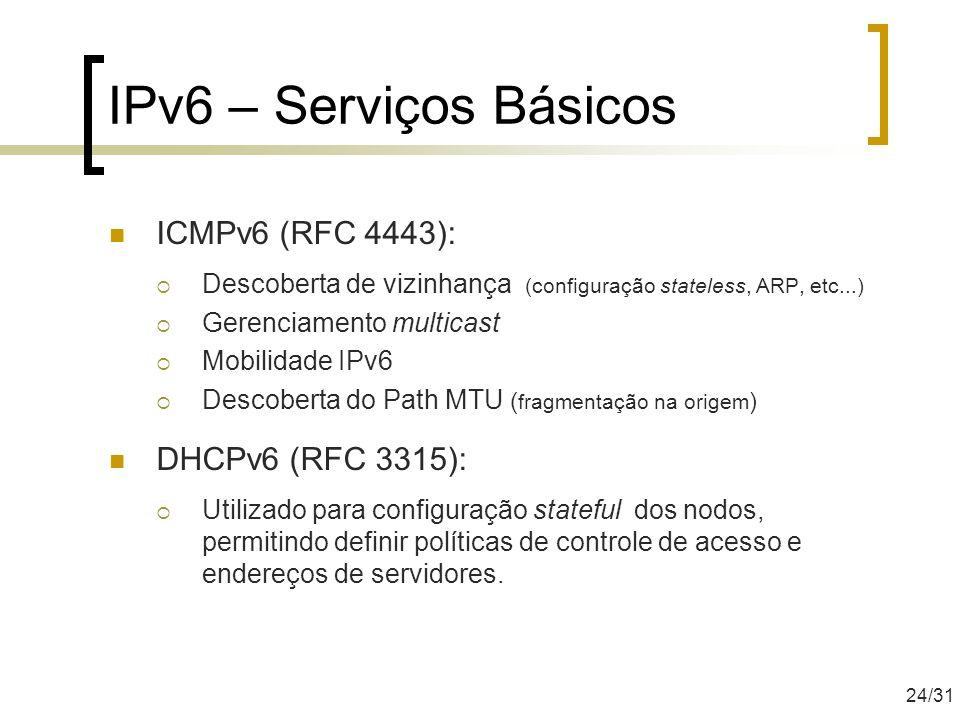IPv6 – Serviços Básicos ICMPv6 (RFC 4443): DHCPv6 (RFC 3315):
