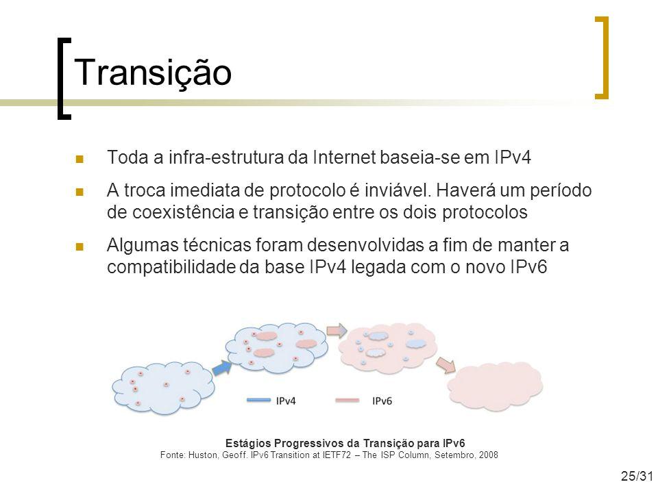 Estágios Progressivos da Transição para IPv6