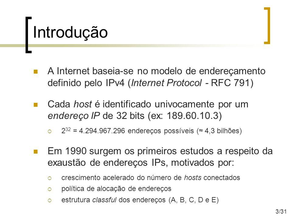 Introdução A Internet baseia-se no modelo de endereçamento definido pelo IPv4 (Internet Protocol - RFC 791)