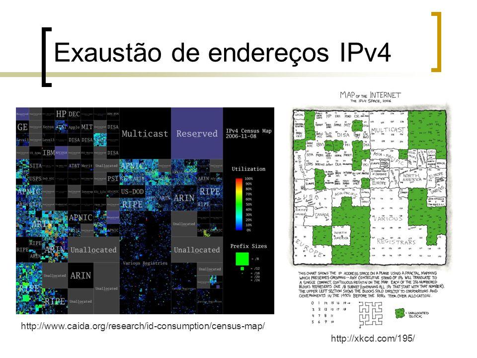 Exaustão de endereços IPv4