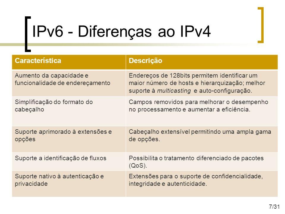 IPv6 - Diferenças ao IPv4 Característica Descrição